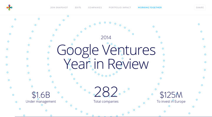 Google Ventures: Year in Review 2014