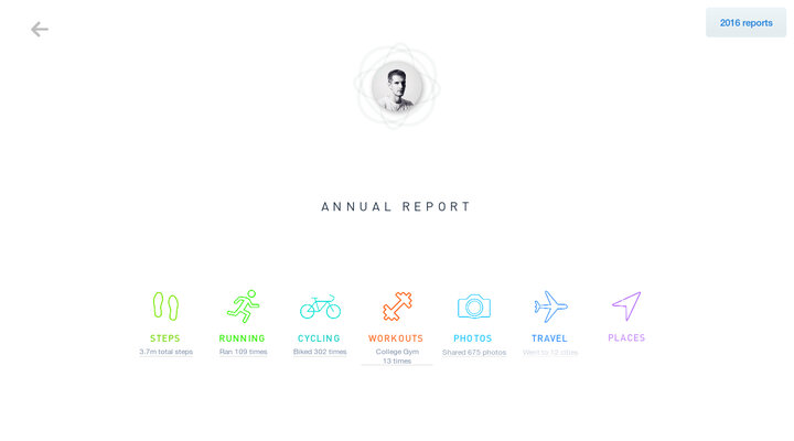 Zach · Annual Report